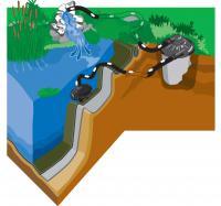 напорный прудовый фильтр: схема установки