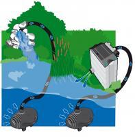 прудовые насосы для водопада и фильтра